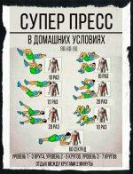 Программа тренировок на пресс – упражнения, питание и программа тренировок пресса